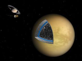Астрофізики описали внутрішню будову Титана