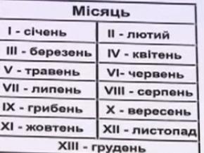Украинский физик запатентовал 13-й месяц в году -