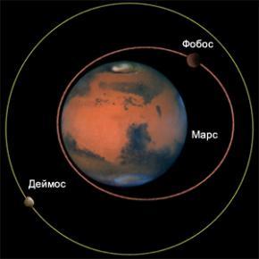 Мільйони років тому на Марсі стався ядерний вибух