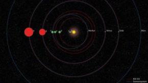 Обнаружена Солнечная Система, подобная нашей, - астрономы