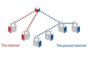 Интернет предложили избавить от серверов
