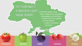 Перевага харчування за географічним принципом