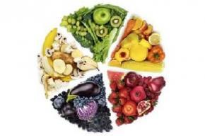 Цветотерапия: пёстрая диета осени (Цветная диета)