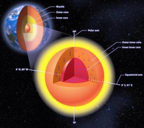 Геофизики считают что в центре Земли расположено не двухслойное, а трехслойное ядро